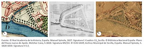 Comparación del Salón de Cristina y su entorno en los planos de 1827, 1828 y h. 1828-1830