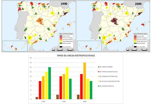 Clasificación generada para 1990 y 2000