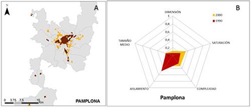 Fragmentación y dispersión en AM de formas simples