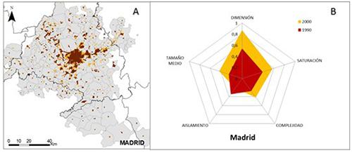 Incremento de la dispersión en Madrid-Alcalá de Henares