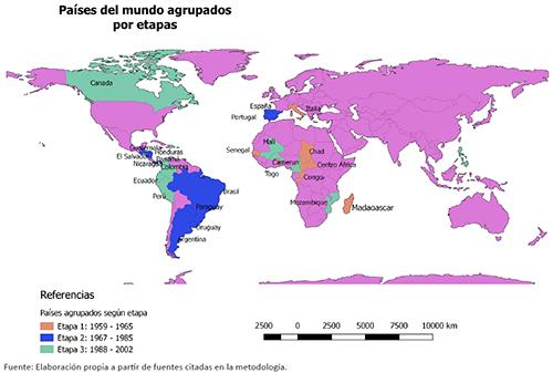 Países del mundo agrupados por etapa