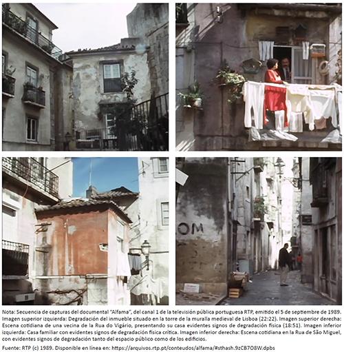 Alfama en 1989. Degradación física de los edificios