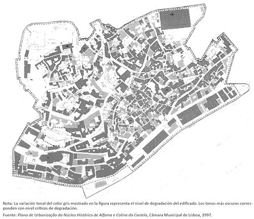 Nivel de degradación de los edificios en Alfama, 1997